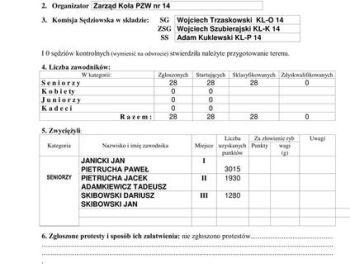 """Towarzyskie Zawody Gruntowe """"Nocny Maraton Parami"""". Arciechów 22-23.07.2017 r."""