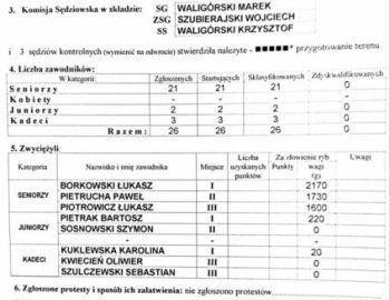 Towarzyskie Zawody Gruntowe Białęka 27.08.2017 r.
