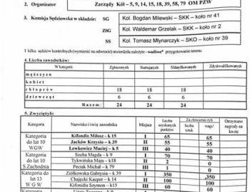 Towarzyskie Międzykołowe Zawody Szkółek Wędkarstwa Młodzieżowego 27.08.2017 r.