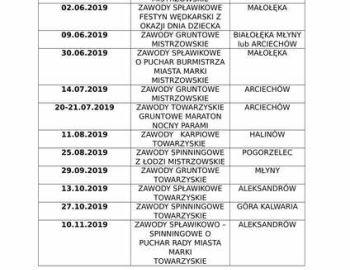 Zawody wędkarskie sezon 2019